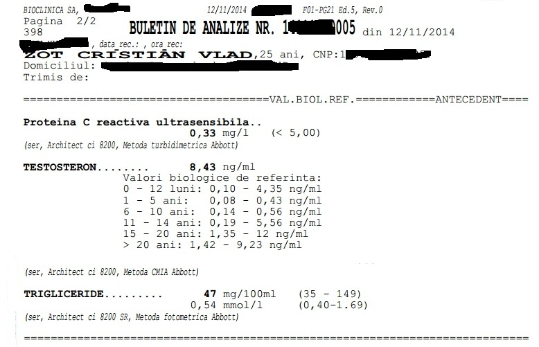 Recent Blood Work - One Year in Ketosis