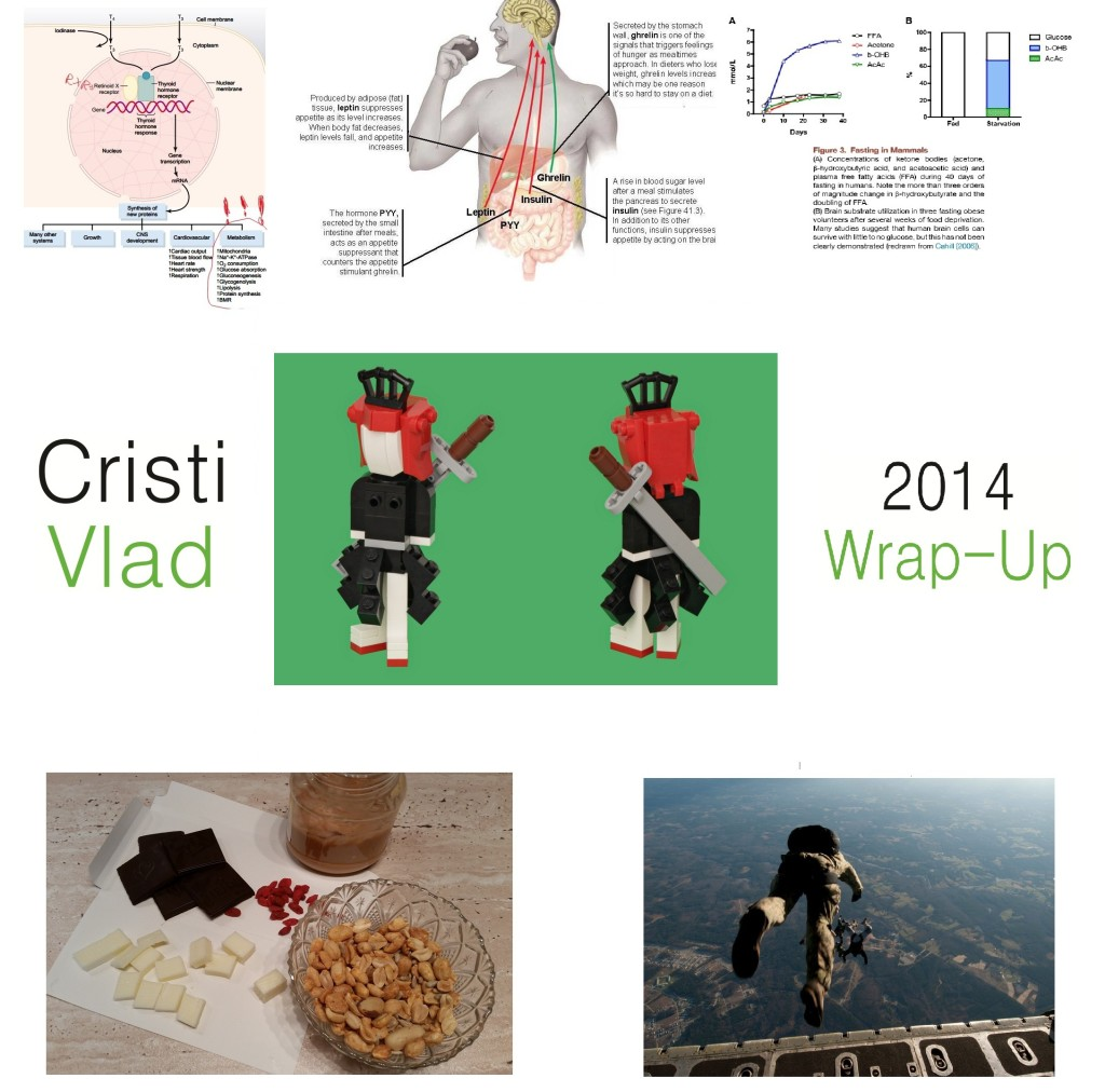 2014 Wrap-Up - Most Viewed Posts of the Year